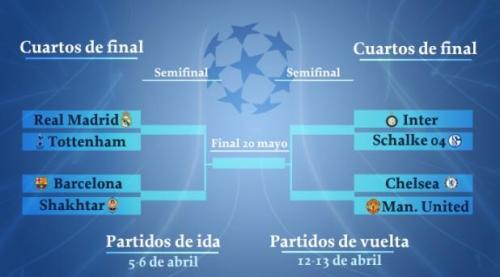 Cuadro de la eliminatoria de cuartos de final